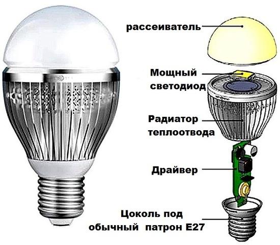 Светодиодные прожекторы уличного освещения купить в минске